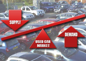 Used car prices go beyond simple supply and demand