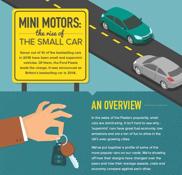 Small Cars Infographic